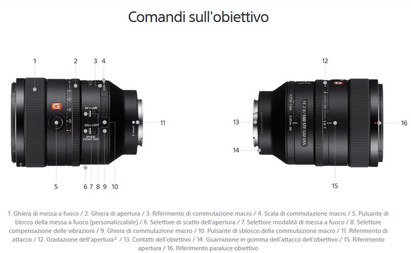 Sony 100mm f2.8