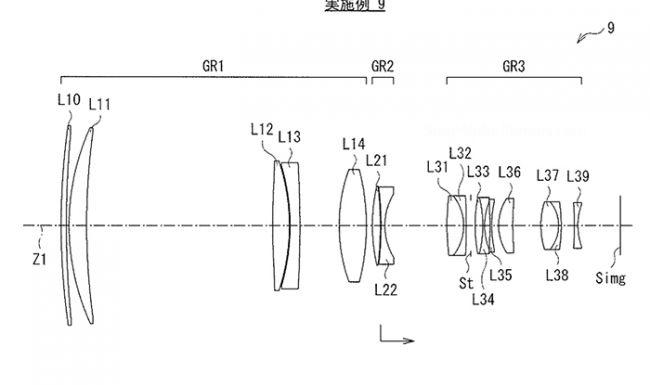 Sony FE 600mm
